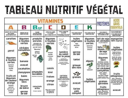 ob_e03e1e_tableau-des-vitamines