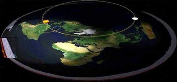 Complot autour de la Terre plate